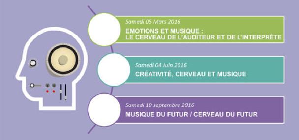 Radio France : le cerveau des auditeurs ça compte !