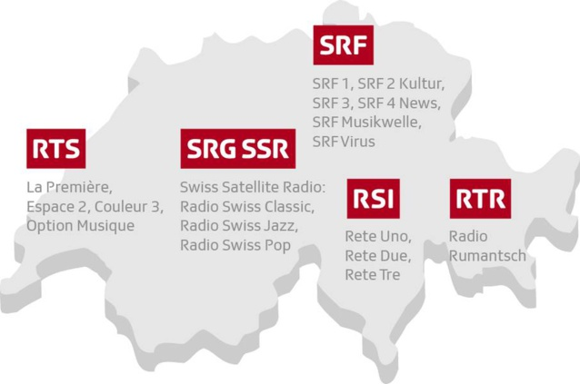 Extension du DAB+ dans toute la Suisse