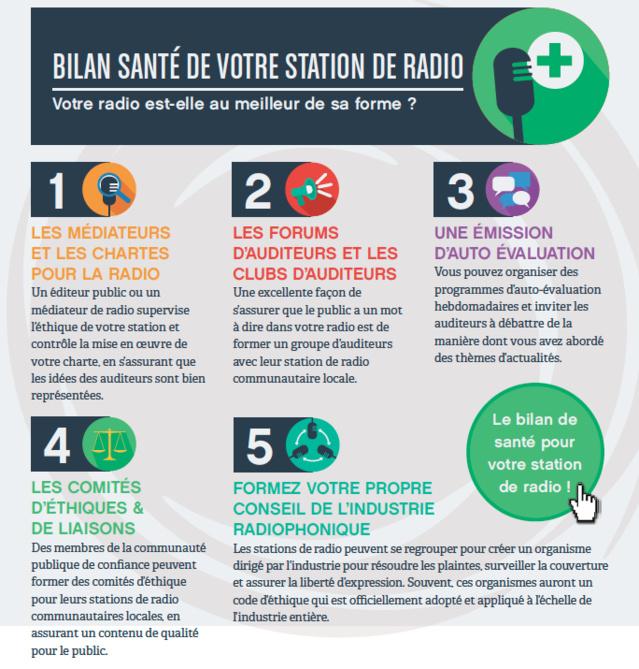 Journée mondiale de la radio : ce qu'il faut retenir