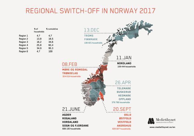 RNT : le point sur le déploiement en Europe