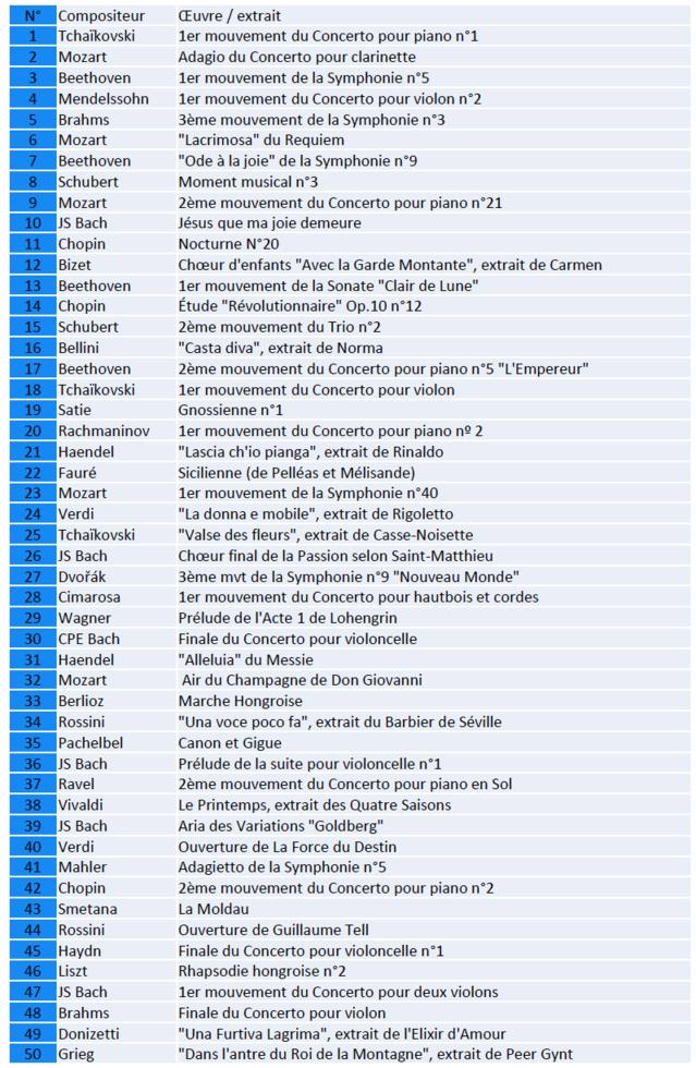 Élections Classiques 2017 : Tchaïkovski président !