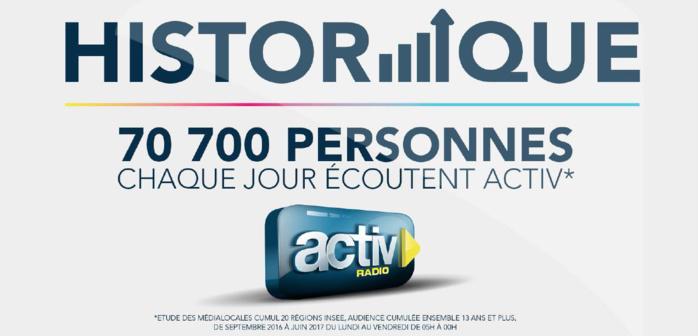 70 700 auditeurs écoutent Activ Radio
