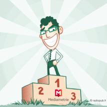 12 raisons de relativiser votre score Mediamétrie