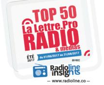 Les radios les plus écoutées de l'été sur Radioline