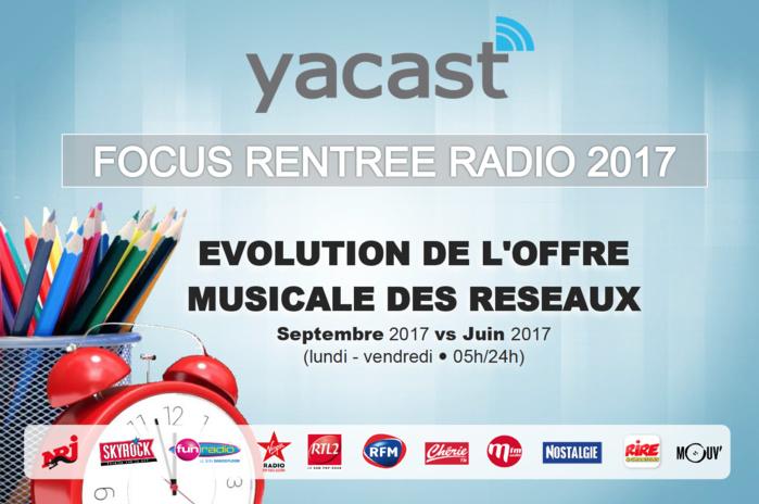 Yacast : l'évolution de l'offre musicale des réseaux
