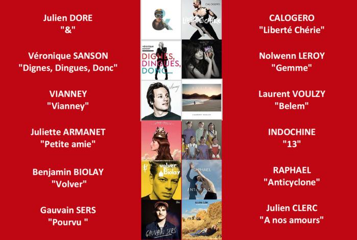 """RTL ouvre les votes pour le Prix """"Album RTL de l'année 2017"""""""