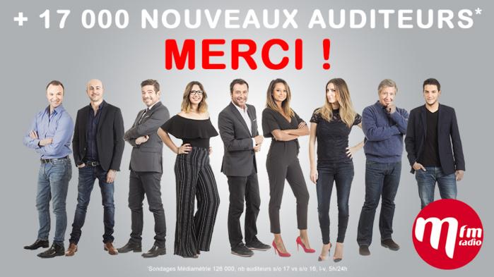 17 000 nouveaux auditeurs pour MFM Radio