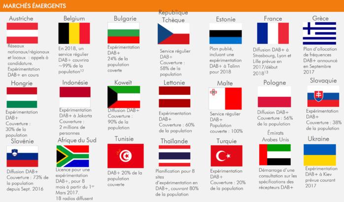 RNT : le point sur le développement en Europe