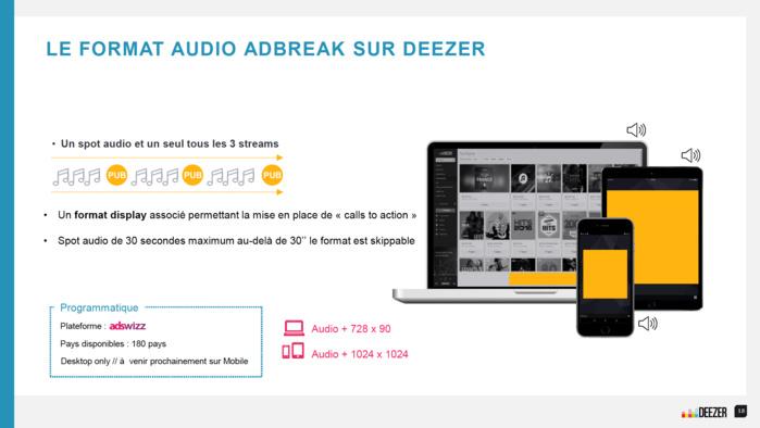 Deezer : 10 ans de streaming musical