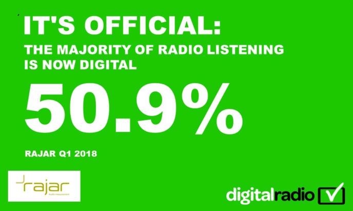 GB : la majorité de l'écoute de la radio est maintenant numérique