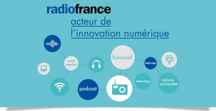 Radio France à Viva Technology jusqu'au 26 mai