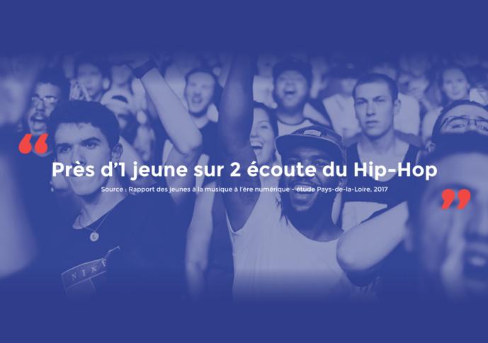 Mouv' présente le premier baromètre sur le Hip Hop