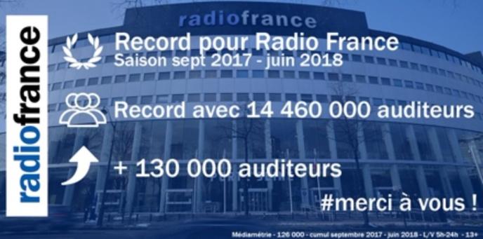 Radio France réalise une saison record