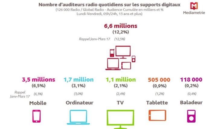 La boite à outils de l'audience digitale