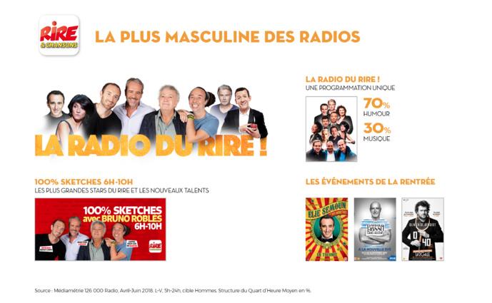 Les temps forts de la saison sur les radios de NRJ Group