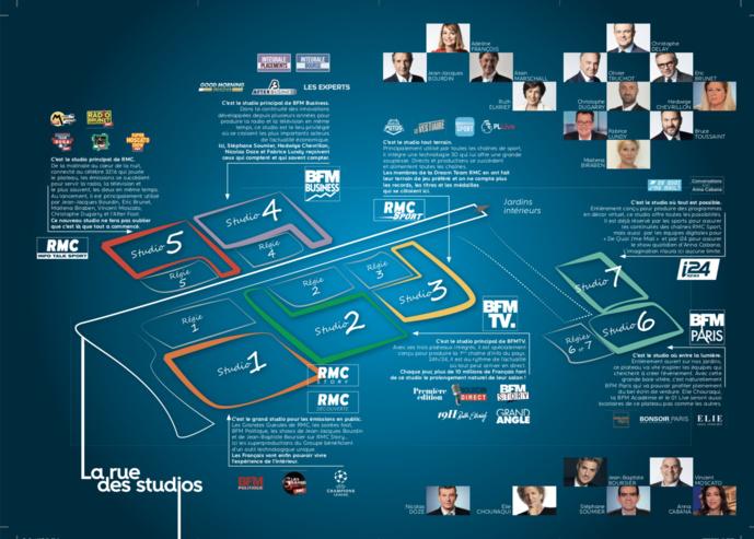 Voici les nouveaux studios de RMC et BFM au Campus Altice