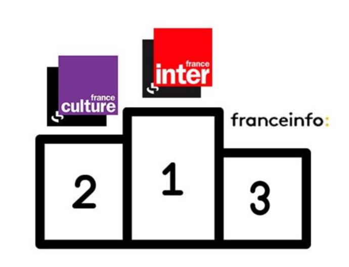"""Radio France : """"1er média prescripteur du livre"""""""