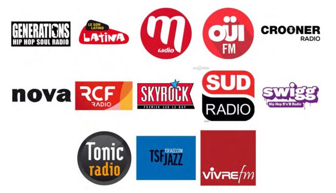 Zone Étendue : Département du Rhône, une partie du département de l'Ain et de l'Isère / 13 radios