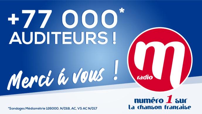M Radio revient dans la 126 000 Radio