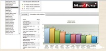 Flashback en 2011 - Media Forest s'impose dans le Airplay Monitoring