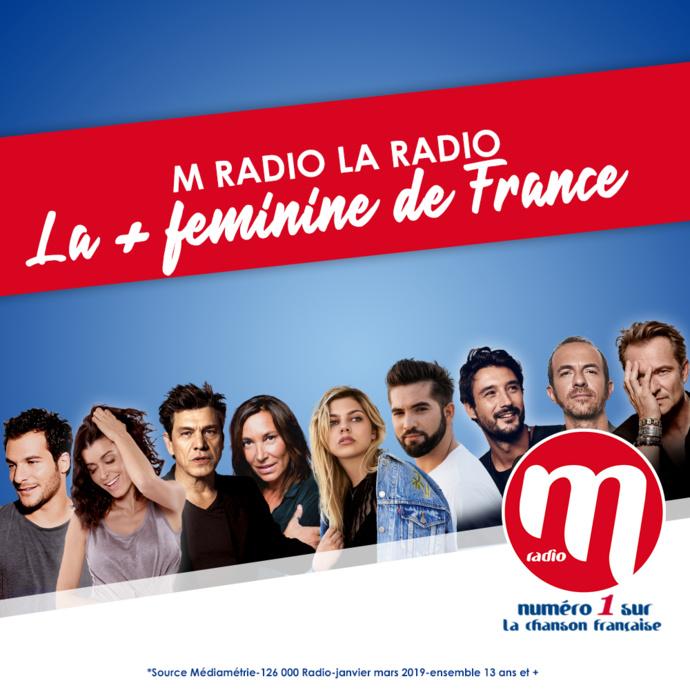 """M Radio se revendique la radio """"la plus féminine de France"""""""
