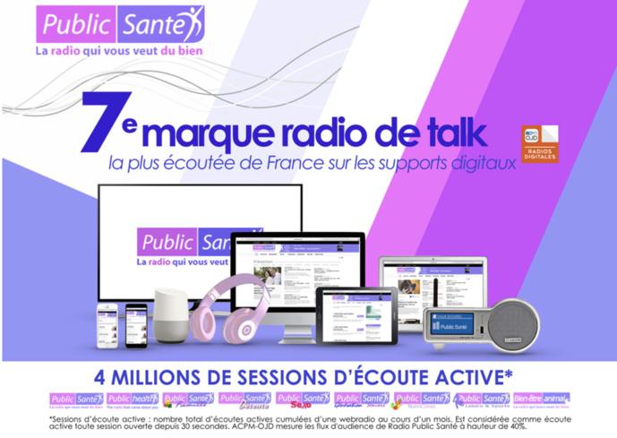 4.3 millions d'auditeurs pour Radio Public Santé