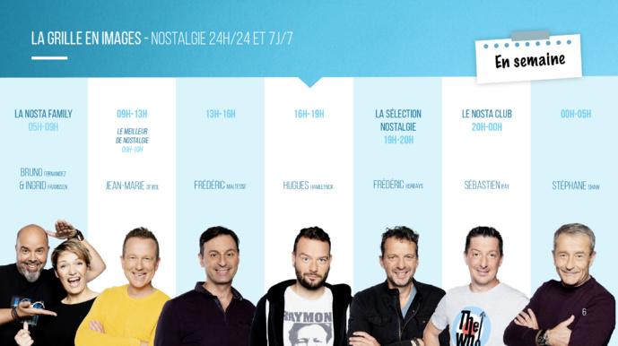 En 2019, Nostalgie Belgique fête ses 30 ans