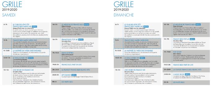 France Bleu met le turbo sur l'info locale