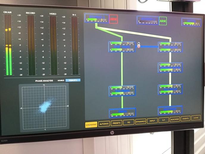 Écran de la console Wheatstone LXE, interface graphique ludique sur mesure avec le logiciel Screen Builder intégré. Photo Sylvain Ferey, Radio FG