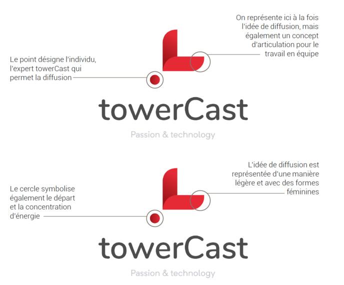Nouveau logo et nouveau site web pour towerCast
