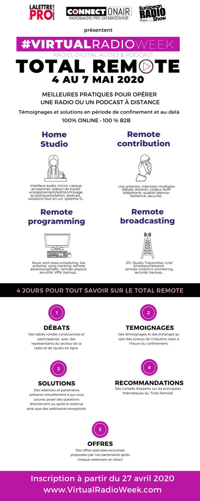 """""""La Lettre Pro à la maison"""" : tout savoir sur la Virtual Radio Week"""