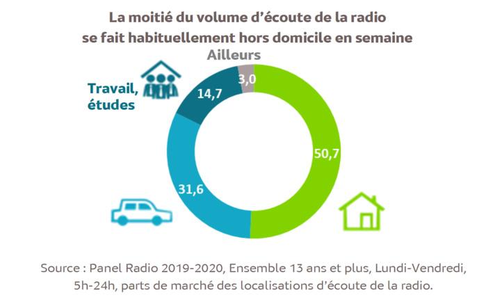 "126 000 Radio : la saison a fait ""pschitt"""