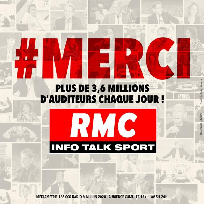 RMC : plus de 3.6 millions d'auditeurs quotidiens