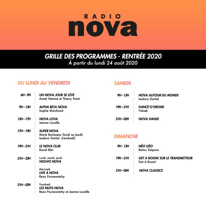 Du nouveau sur Nova