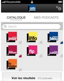 Radio France : le digital en 2013