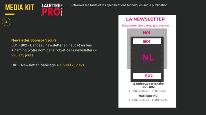 Affichez votre marque sur LaLettre.Pro