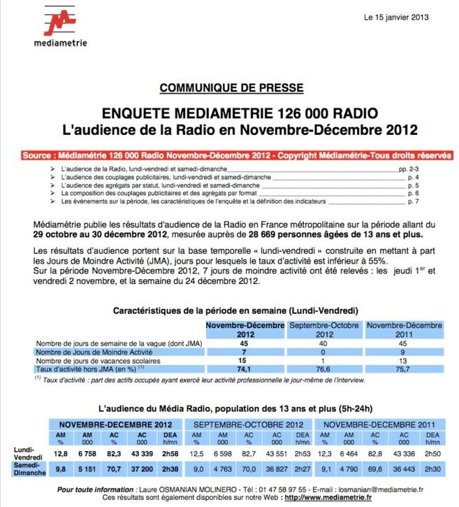 Téléchargez le communiqué de Médiamétrie 126 000 Novembre-Décembre 2012