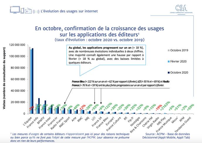 CSA : un nouveau baromètre sur les effets de la crise