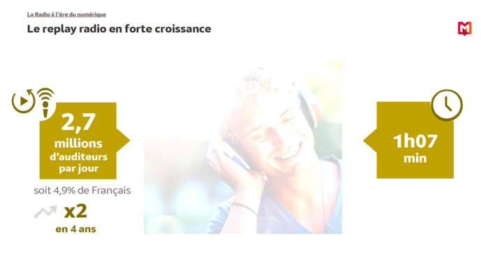 Médiamétrie – Etude 126 000 Radio / Global Radio, Septembre Octobre 2020, AC par cible, Lundi-Vendredi, 5h-24h – Copyright Médiamétrie- Tous droits réservés