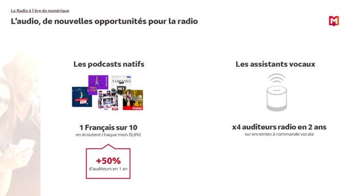 #RadioWeek : la radio à l'ère du numérique
