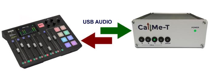 CallMe-T avec l'interface Audio USB – idéal pour travailler de chez soi. © Vortex.