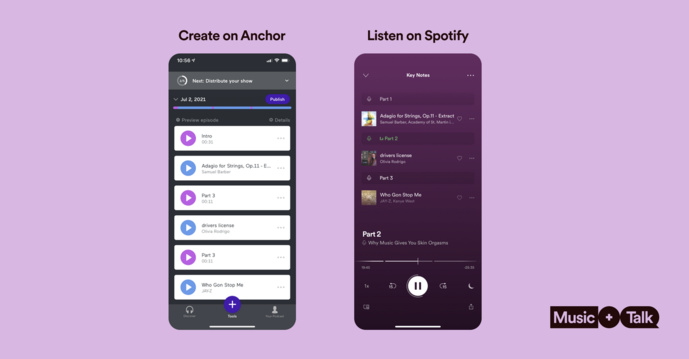 Spotify étend la fonctionnalité Music + Talk à la France