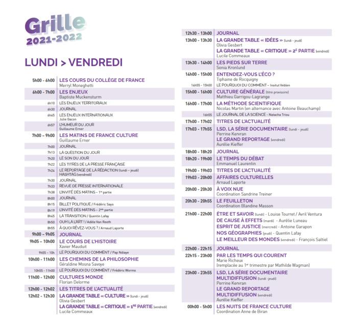 France Culture : voici la nouvelle grille des programmes