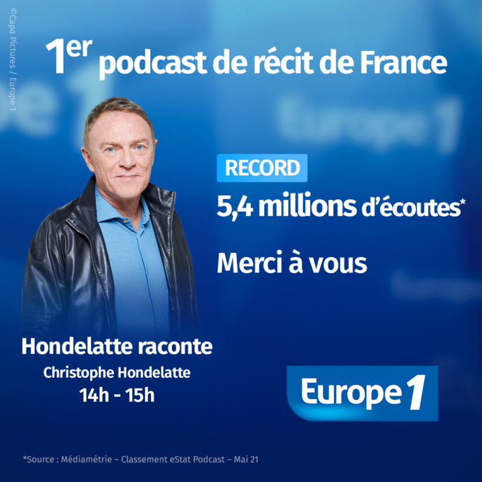 Christophe Hondelatte, le champion du podcast