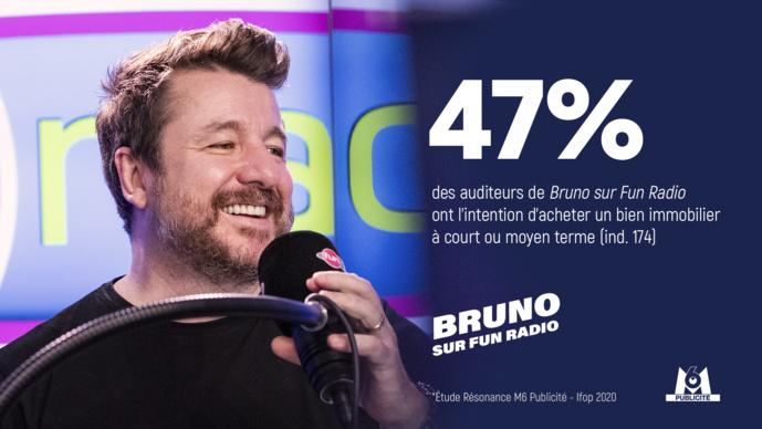 M6 Publicité mesure l'engagement de ses émissions radio