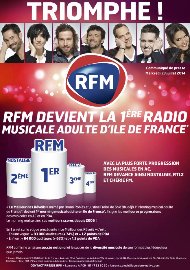 RFM en haut du podium