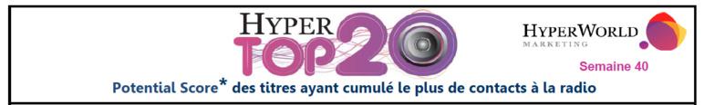 Hypertop 20 - Semaine 40