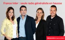 Radio France, premier groupe radio de France