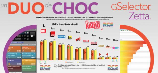 Le Top 10 des radios les plus écoutées - 126 000 Médiamétrie IDF