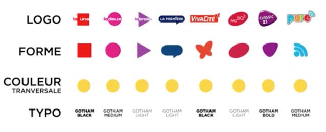 Nouveaux logos pour les cinq radios de la RTBF